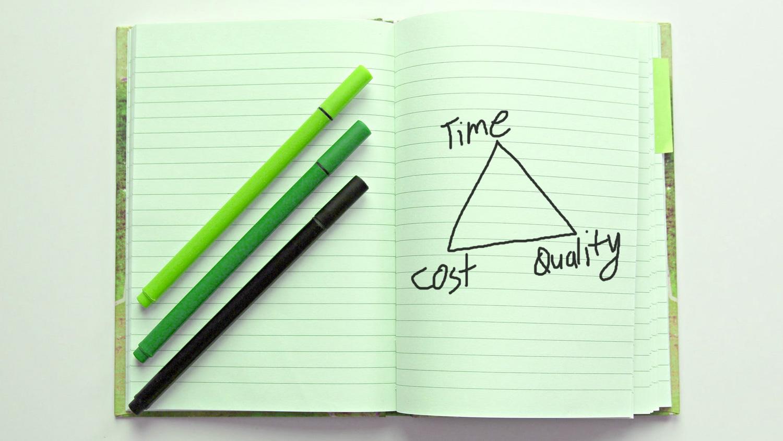 The Triangle of Death aka 'Triple Constraint'